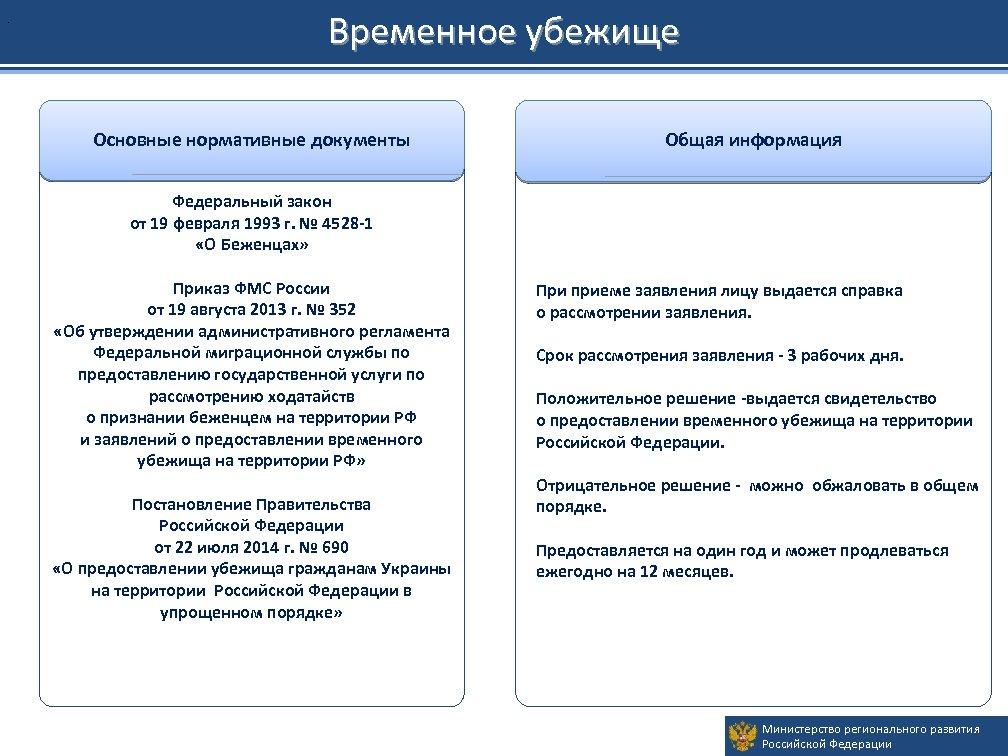 . Временное убежище Основные нормативные документы Общая информация Федеральный закон от 19 февраля 1993