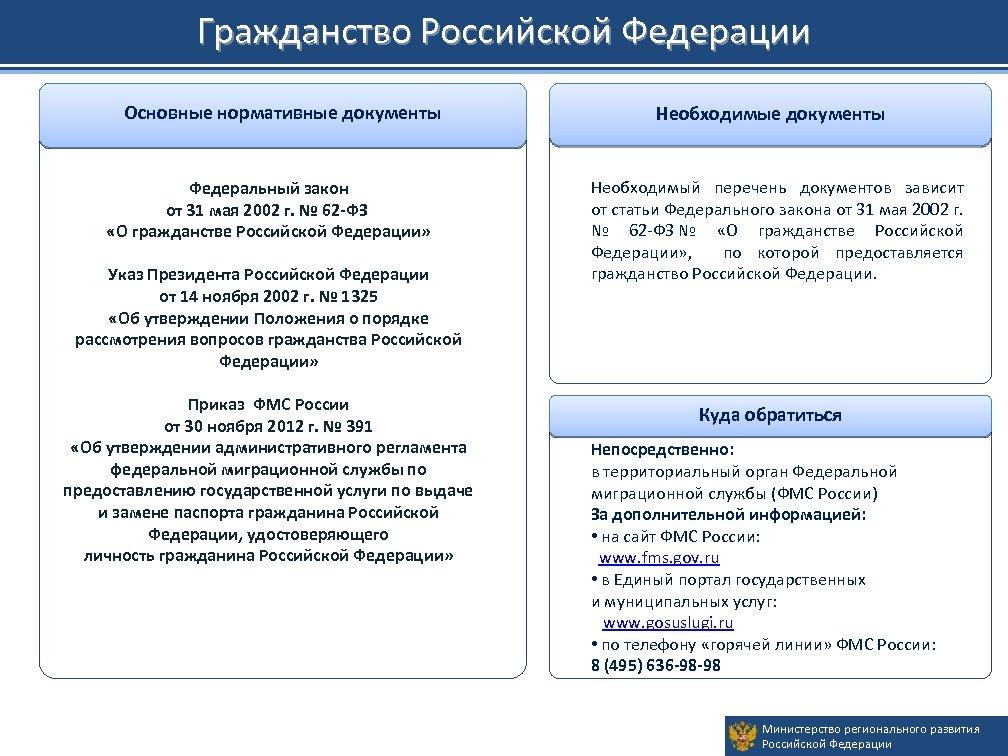 Гражданство Российской Федерации Основные нормативные документы Федеральный закон от 31 мая 2002 г. №