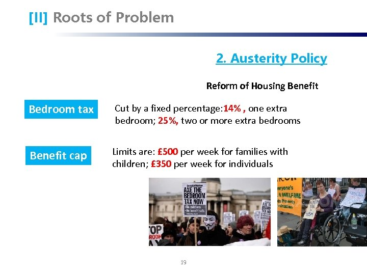 [II] Roots of Problem 2. Austerity Policy Reform of Housing Benefit Bedroom tax Cut