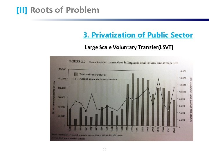 [II] Roots of Problem 3. Privatization of Public Sector Large Scale Voluntary Transfer(LSVT) 23