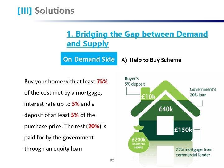 [III] Solutions 1. Bridging the Gap between Demand Supply On Demand Side A) Help