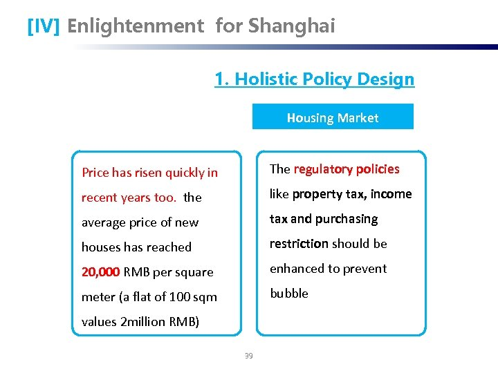 [IV] Enlightenment for Shanghai 1. Holistic Policy Design Housing Market Price has risen quickly