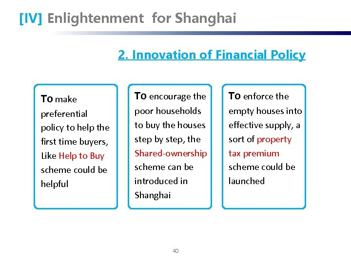 [IV] Enlightenment for Shanghai 2. Innovation of Financial Policy To make preferential policy to