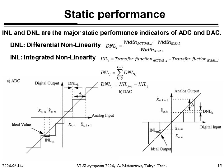 Static performance INL and DNL are the major static performance indicators of ADC and