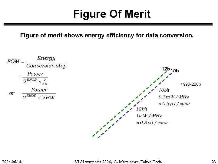 Figure Of Merit Figure of merit shows energy efficiency for data conversion. 12 b