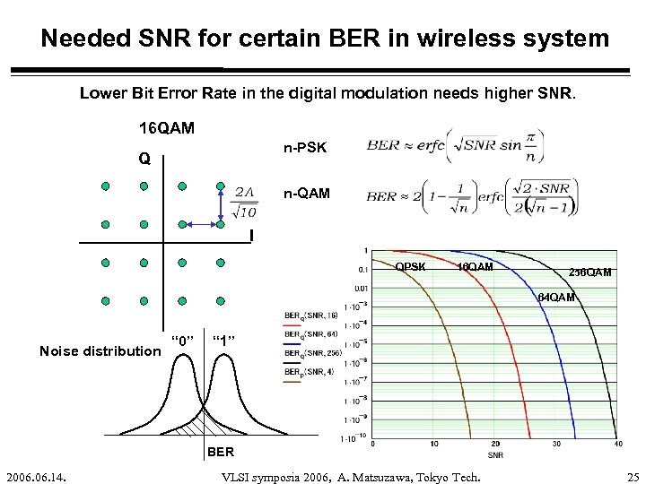 Needed SNR for certain BER in wireless system Lower Bit Error Rate in the