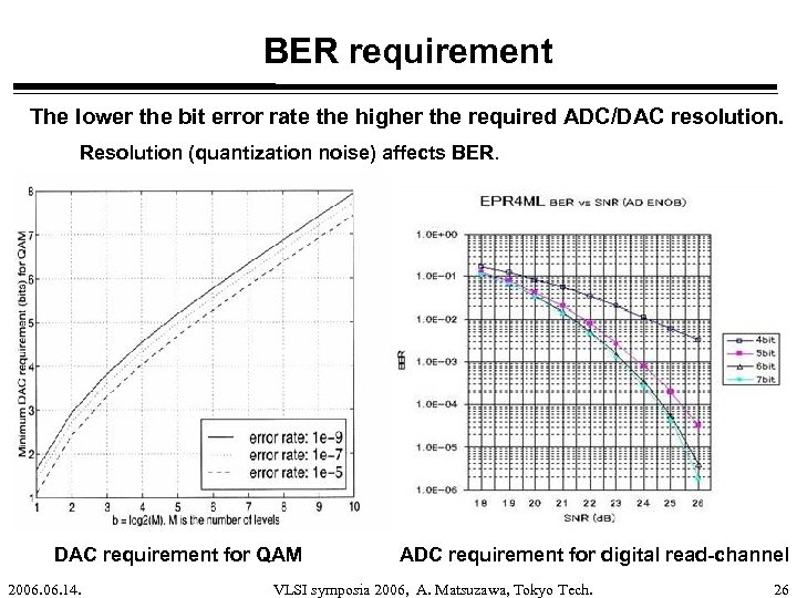 BER requirement The lower the bit error rate the higher the required ADC/DAC resolution.