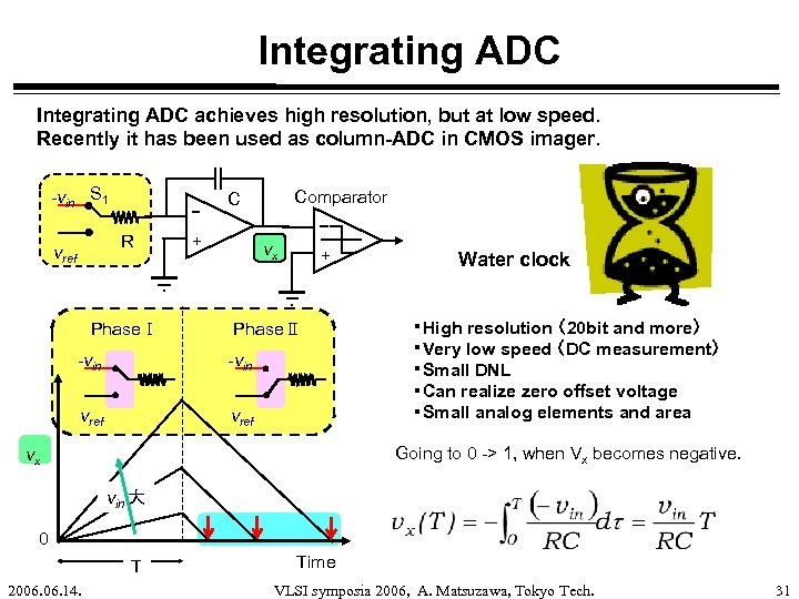 Integrating ADC achieves high resolution, but at low speed. Recently it has been used