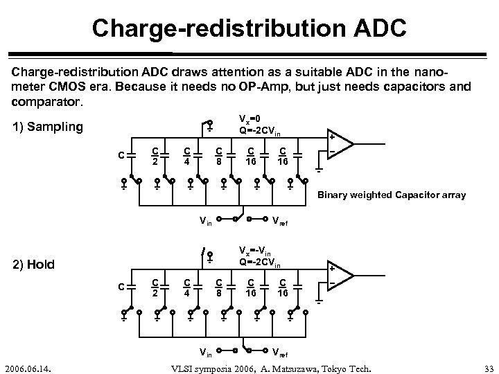 Charge-redistribution ADC draws attention as a suitable ADC in the nanometer CMOS era. Because