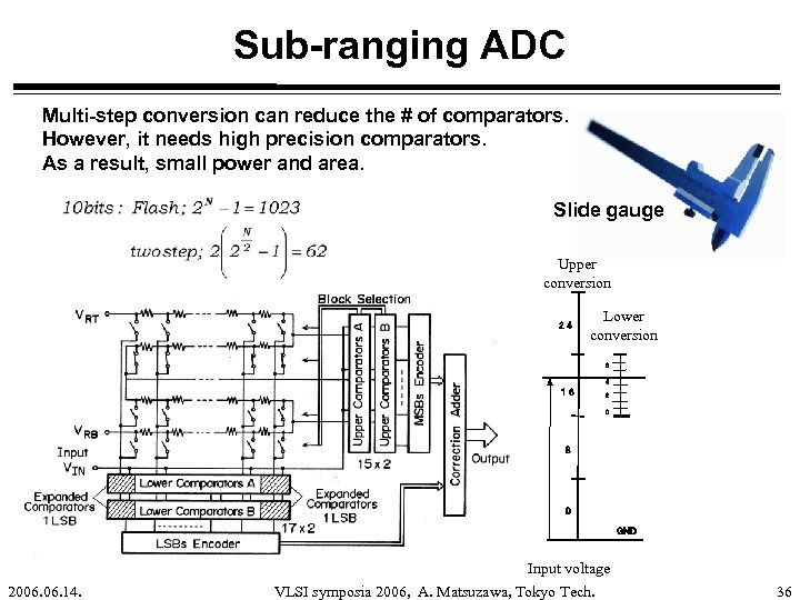 Sub-ranging ADC Multi-step conversion can reduce the # of comparators. However, it needs high