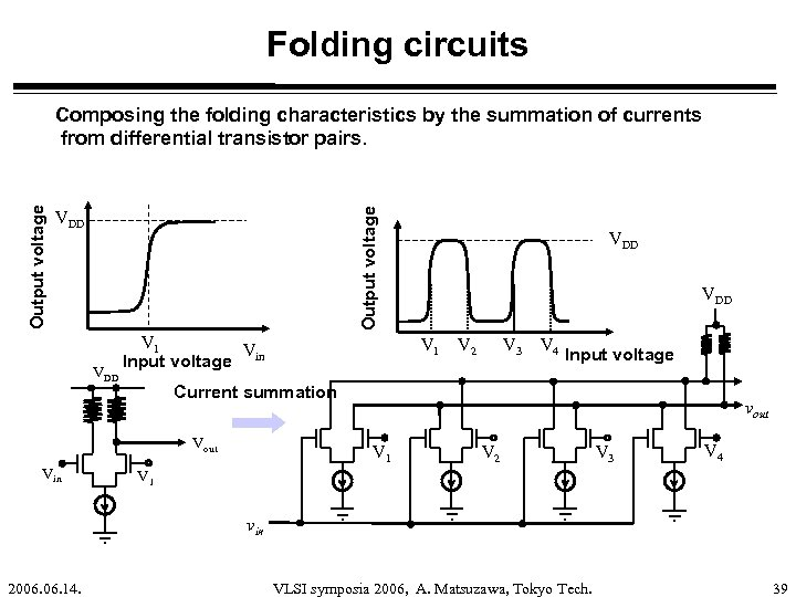 Folding circuits Output voltage Composing the folding characteristics by the summation of currents from