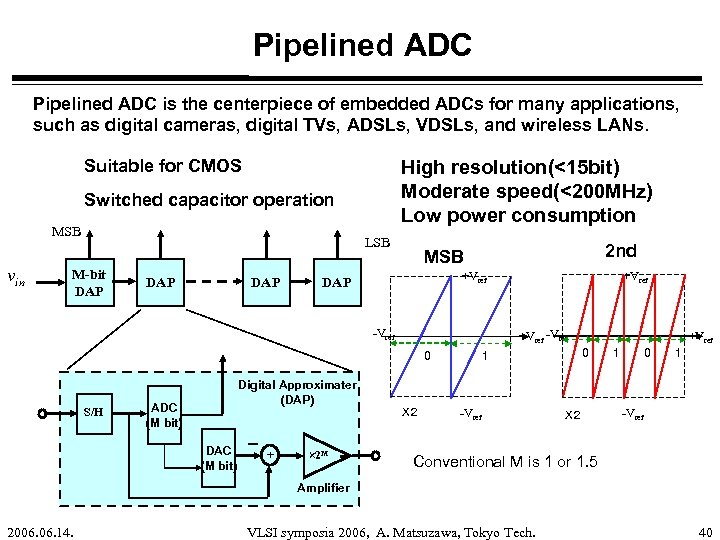 Pipelined ADC is the centerpiece of embedded ADCs for many applications, such as digital