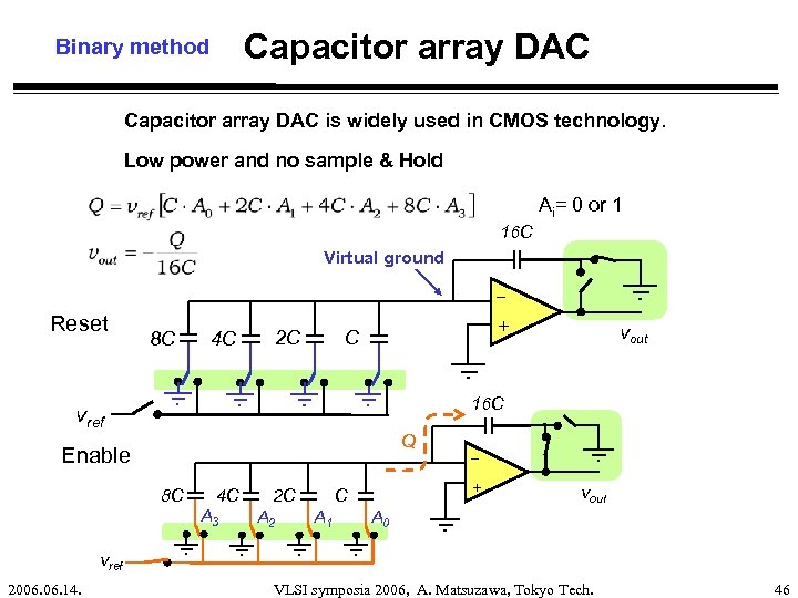 Capacitor array DAC Binary method Capacitor array DAC is widely used in CMOS technology.