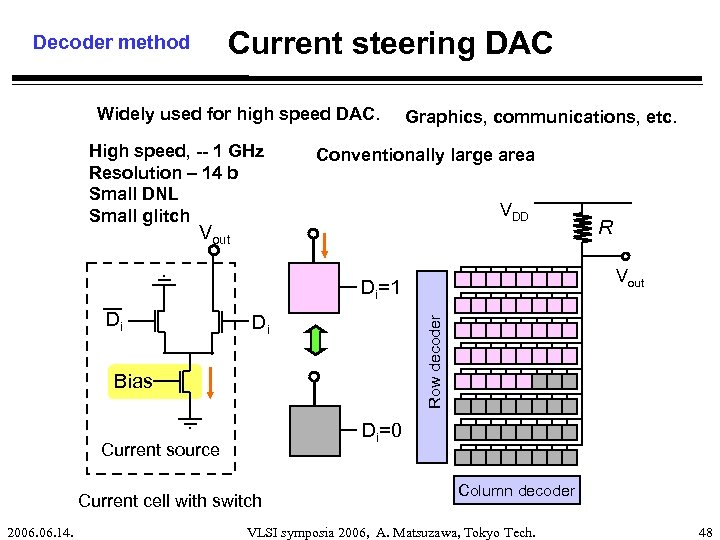 Current steering DAC Decoder method Widely used for high speed DAC. High speed, --