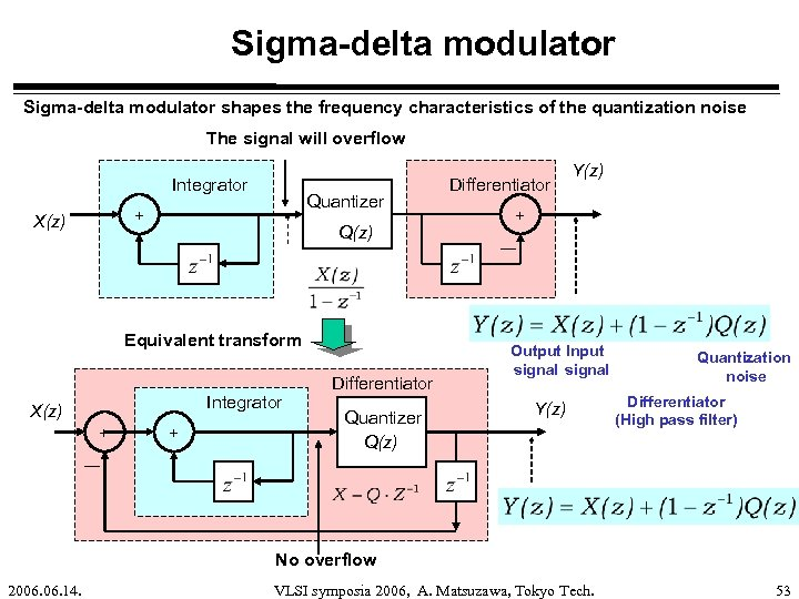 Sigma-delta modulator shapes the frequency characteristics of the quantization noise The signal will overflow