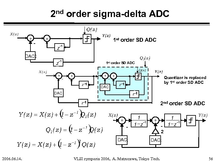 2 nd order sigma-delta ADC + + - + + 1 st order SD
