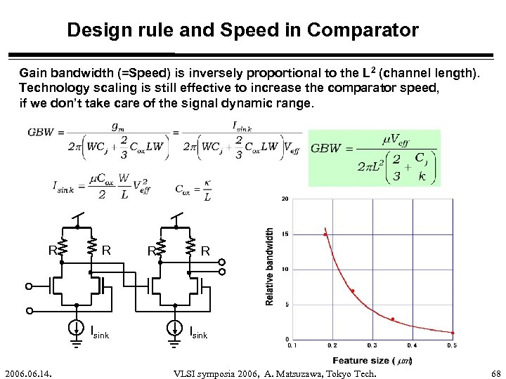 Design rule and Speed in Comparator Gain bandwidth (=Speed) is inversely proportional to the
