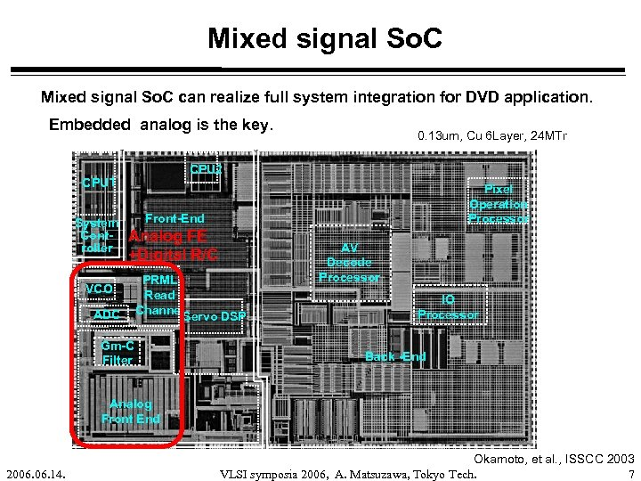 Mixed signal So. C can realize full system integration for DVD application. Embedded analog