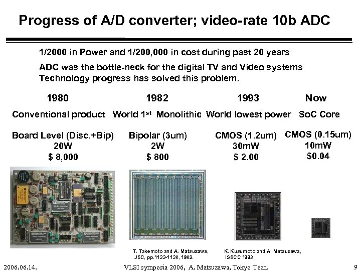 Progress of A/D converter; video-rate 10 b ADC 1/2000 in Power and 1/200, 000