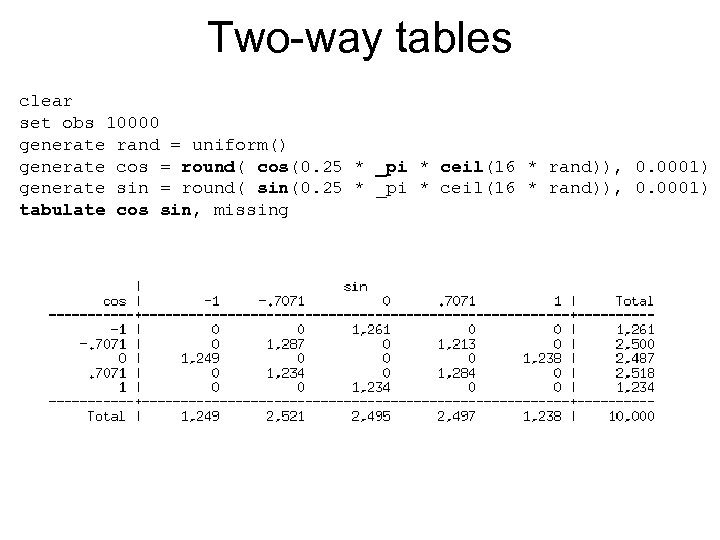 Two-way tables clear set obs 10000 generate rand = uniform() generate cos = round(
