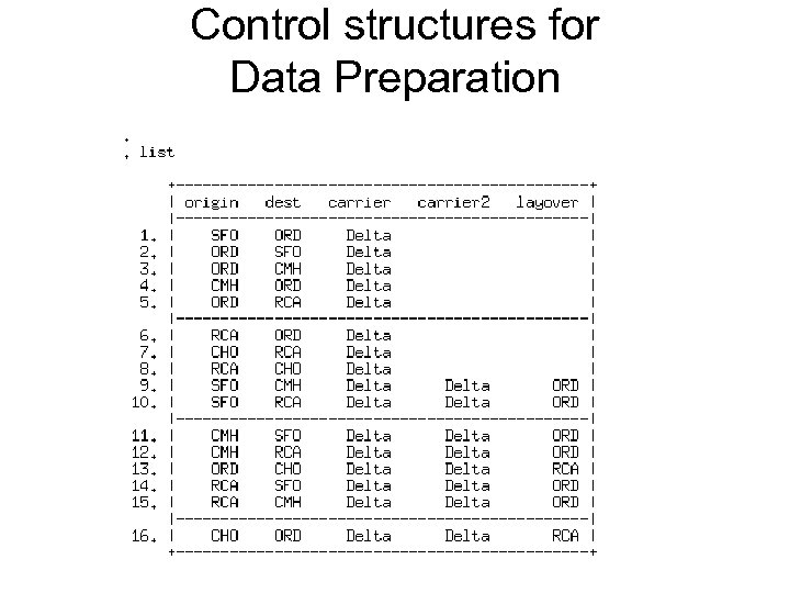 Control structures for Data Preparation