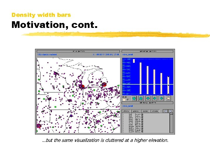 Density width bars Motivation, cont. …but the same visualization is cluttered at a higher