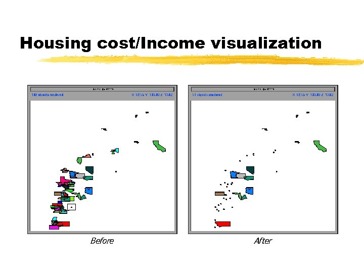 Housing cost/Income visualization Before After