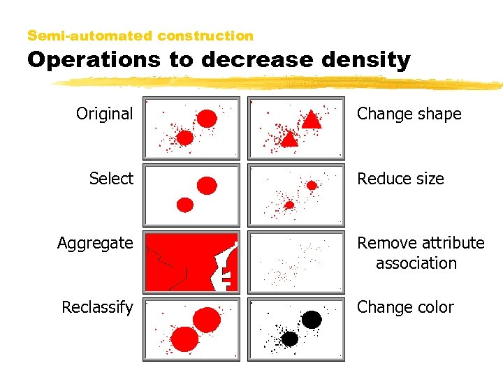 Semi-automated construction Operations to decrease density Original Select Change shape Reduce size Aggregate Remove