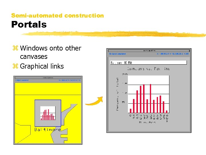 Semi-automated construction Portals z Windows onto other canvases z Graphical links