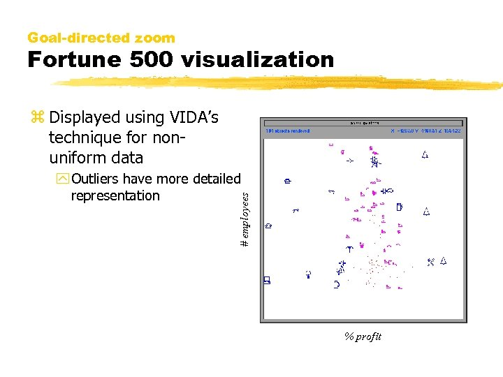 Goal-directed zoom Fortune 500 visualization z Displayed using VIDA's technique for nonuniform data #