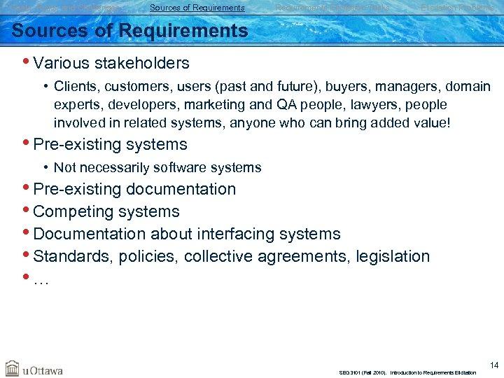Goals, Risks, and Challenges Sources of Requirements Elicitation Tasks Elicitation Problems Sources of Requirements