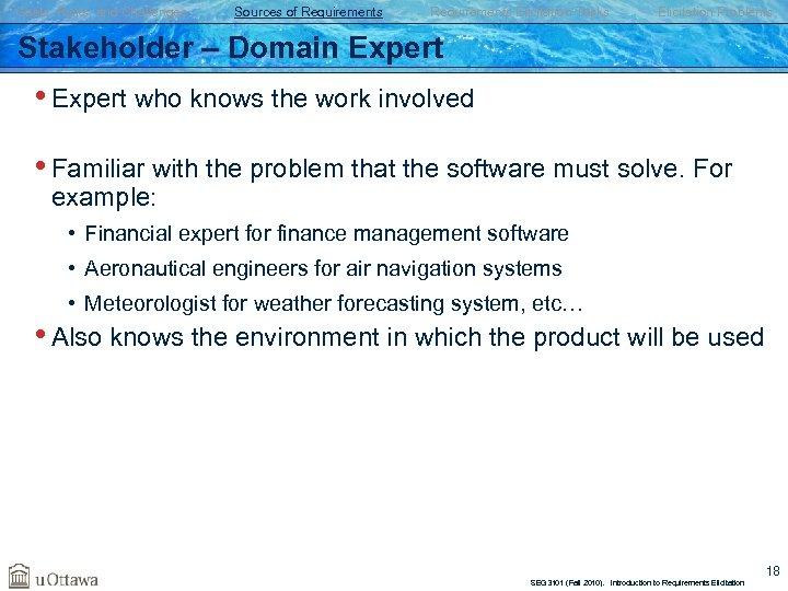 Goals, Risks, and Challenges Sources of Requirements Elicitation Tasks Elicitation Problems Stakeholder – Domain