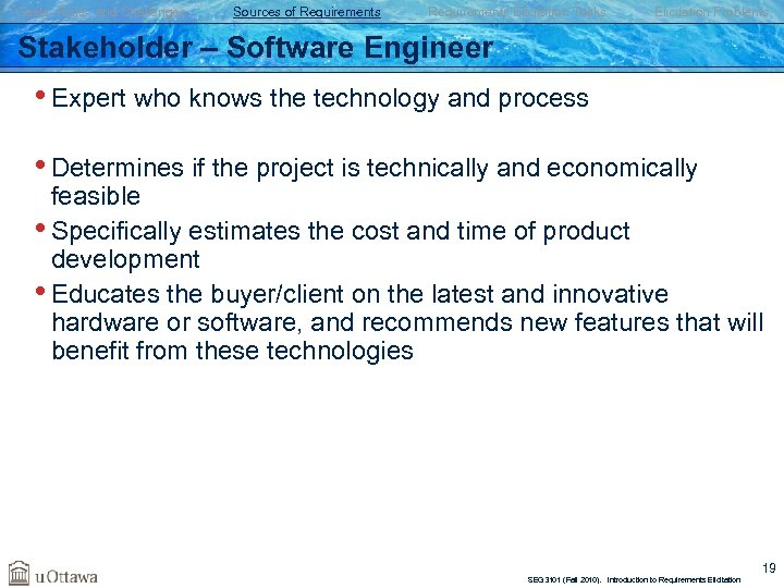 Goals, Risks, and Challenges Sources of Requirements Elicitation Tasks Elicitation Problems Stakeholder – Software