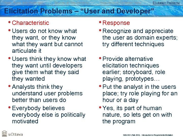 "Goals, Risks, and Challenges Sources of Requirements Elicitation Tasks Elicitation Problems – ""User and"