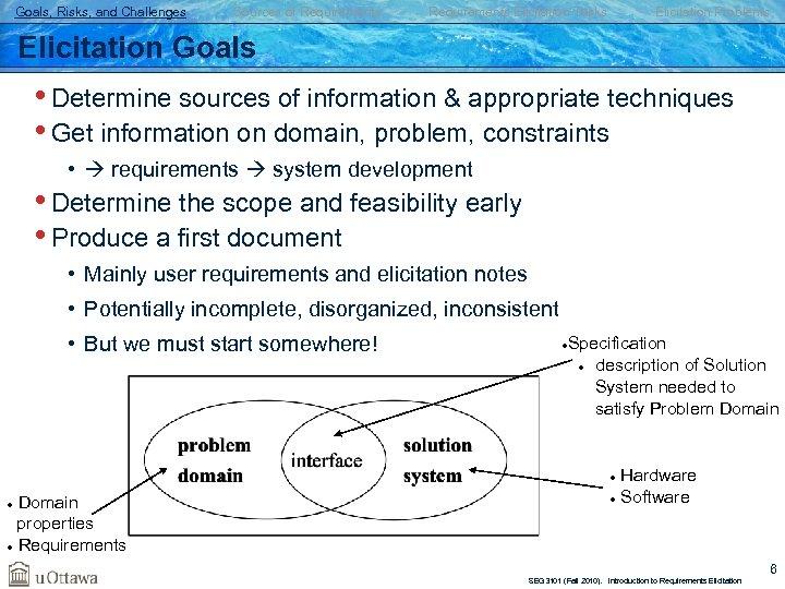Goals, Risks, and Challenges Sources of Requirements Elicitation Tasks Elicitation Problems Elicitation Goals •