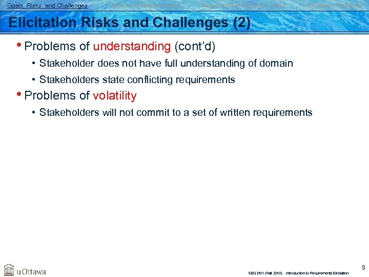 Goals, Risks, and Challenges Sources of Requirements Elicitation Tasks Elicitation Problems Elicitation Risks and