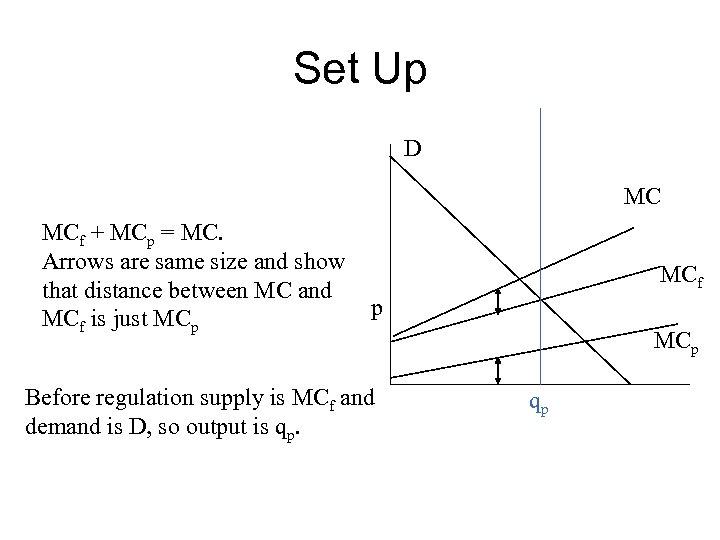 Set Up D MC MCf + MCp = MC. Arrows are same size and