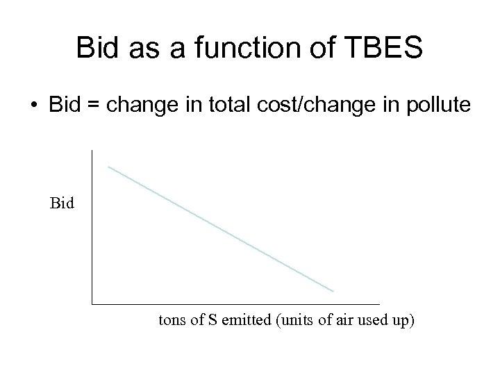 Bid as a function of TBES • Bid = change in total cost/change in