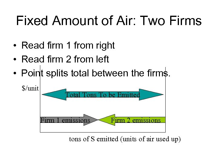 Fixed Amount of Air: Two Firms • Read firm 1 from right • Read
