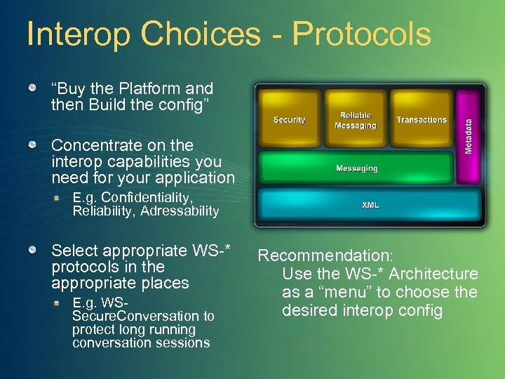 """Interop Choices - Protocols """"Buy the Platform and then Build the config"""" Concentrate on"""