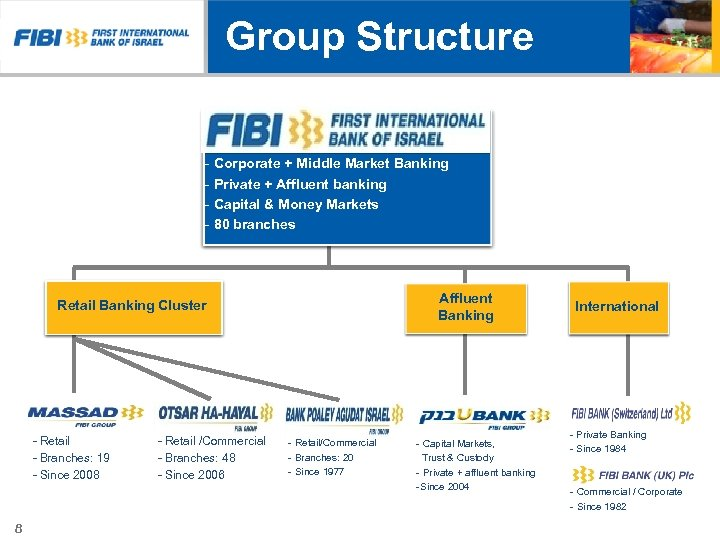 Group Structure - Corporate + Middle Market Banking - Private + Affluent banking -