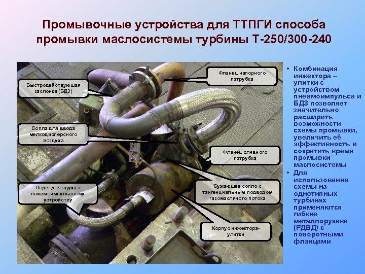 Промывочные устройства для ТТПГИ способа промывки маслосистемы турбины Т-250/300 -240 Фланец напорного патрубка Быстродействующая
