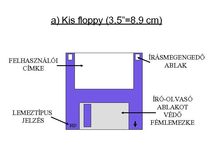 """a) Kis floppy (3, 5""""=8, 9 cm) ÍRÁSMEGENGEDŐ ABLAK FELHASZNÁLÓI CÍMKE LEMEZTÍPUS JELZÉS HD"""