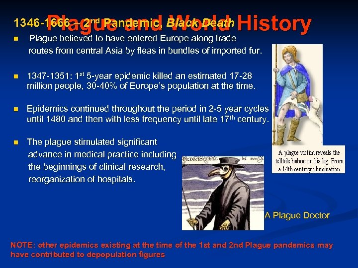 Plague and. Europe along trade History World Plague believed to have entered 1346 -1666