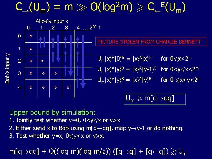 C!(Um) = m À O(log 2 m) > CÃE(Um) 0 Alice's input x 1
