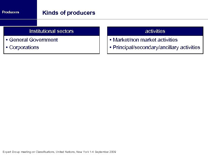 Producers Kinds of producers Institutional sectors • General Government • Corporations activities • Market/non