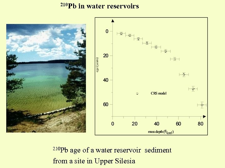 210 Pb in water reservoirs 210 Pb age of a water reservoir sediment from