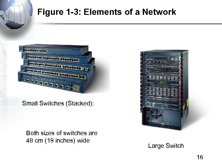 Figure 1 -3: Elements of a Network Small Switches (Stacked): Both sizes of switches