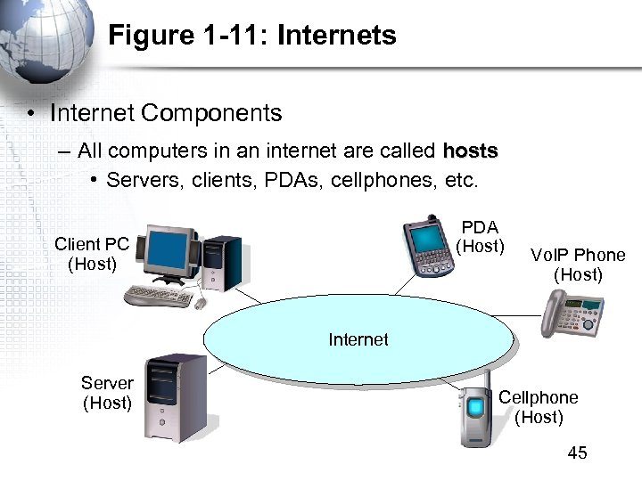 Figure 1 -11: Internets • Internet Components – All computers in an internet are