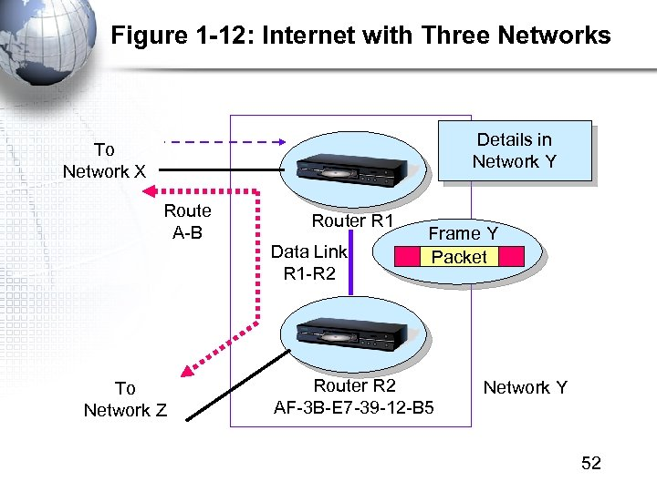 Figure 1 -12: Internet with Three Networks Details in Network Y To Network X